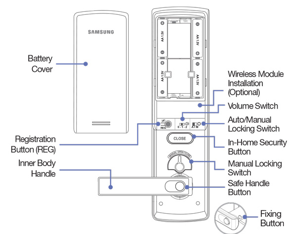 shp dh538 manual